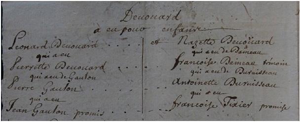 dispense Gaulon-Tixier
