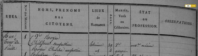 1817 recensement Chélifour